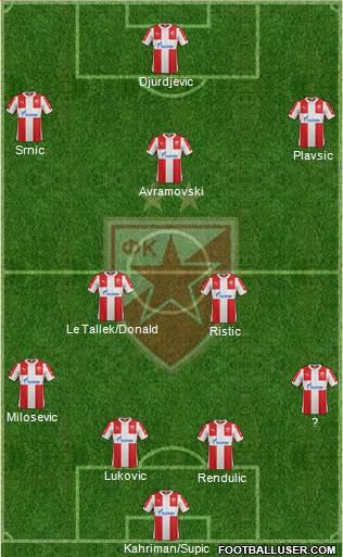 1460643_FC_Red_Star_Belgrade.jpg