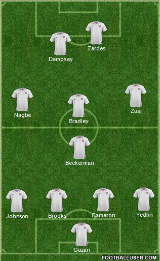 U.S.A. 3-5-2 football formation