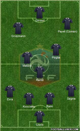 France football formation