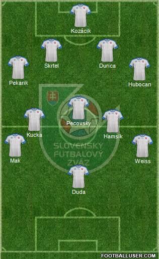 Slovakia football formation
