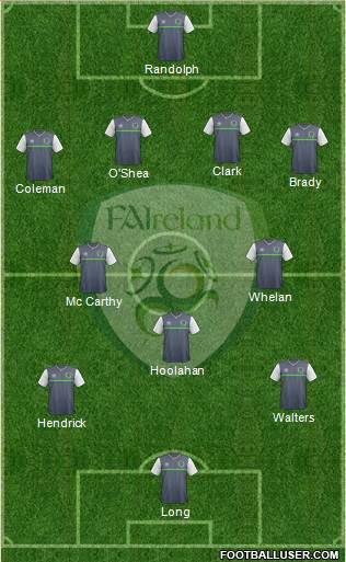 Ireland football formation
