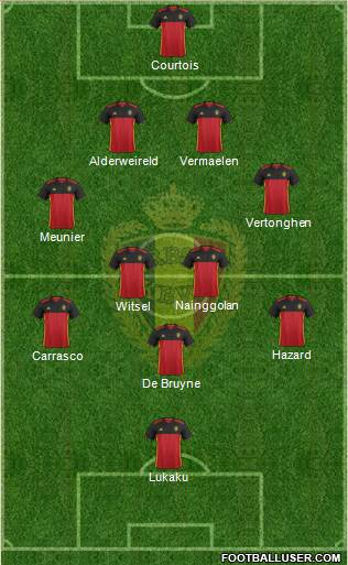 Belgium football formation
