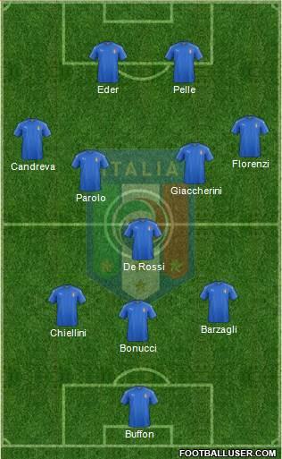 Italy 3-5-2 football formation