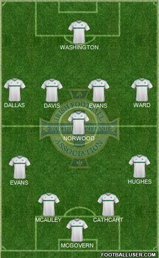 Northern Ireland football formation