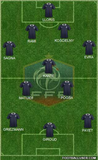 France football formation