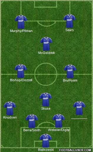 Ipswich Town 4-3-1-2 football formation
