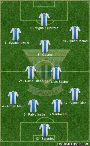C.D. Leganés S.A.D. football formation