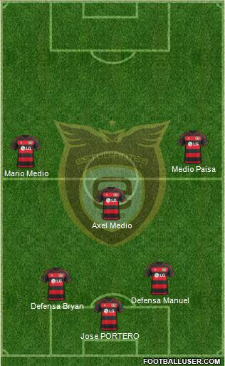 Club Académicos de Guadalajara football formation