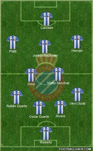 R.C.D. Espanyol de Barcelona S.A.D. 4-2-1-3 football formation