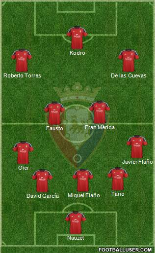C. At. Osasuna 4-1-2-3 football formation
