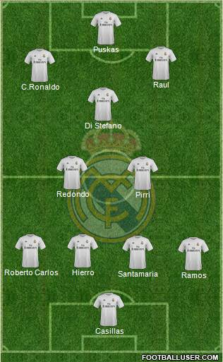 Soccer, football or whatever: Real Madrid Greatest all