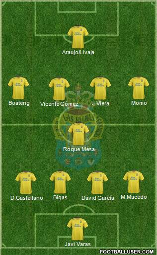 U.D. Las Palmas S.A.D. football formation