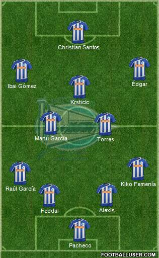 D. Alavés S.A.D. 4-5-1 football formation