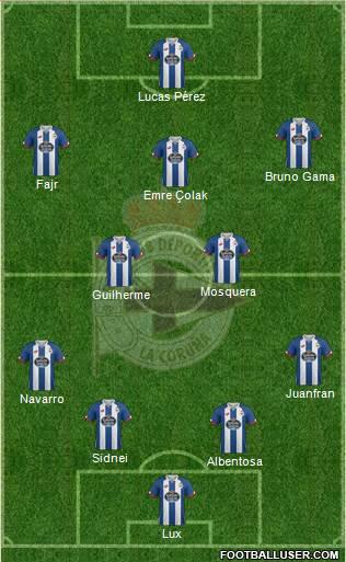 R.C. Deportivo de La Coruña S.A.D. 4-5-1 football formation