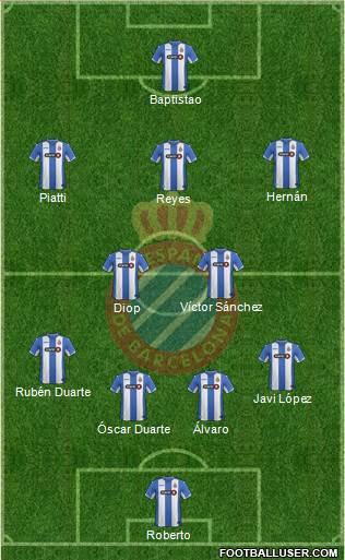R.C.D. Espanyol de Barcelona S.A.D. 3-5-2 football formation