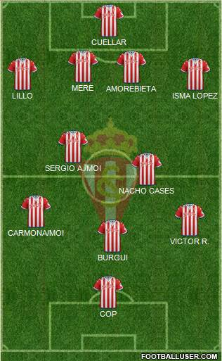 Real Sporting S.A.D. football formation