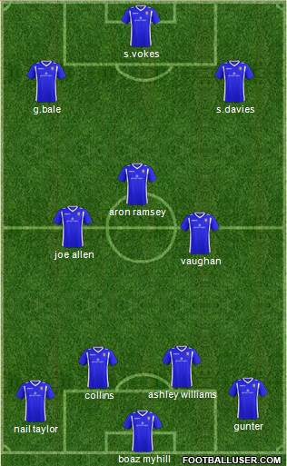 Bangor City football formation