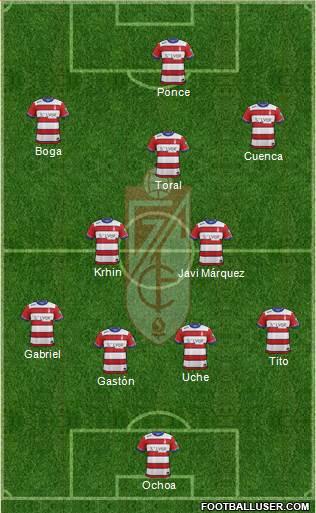 Granada C.F. 3-5-1-1 football formation