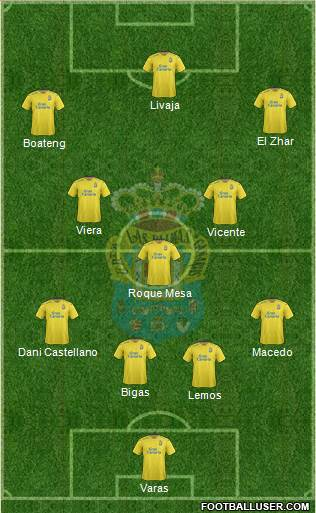 U.D. Las Palmas S.A.D. 4-2-3-1 football formation