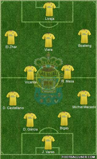 UD Las Palmas SAD football formation
