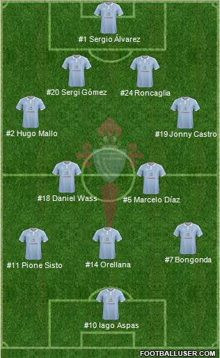 RC Celta SAD 4-2-3-1 football formation