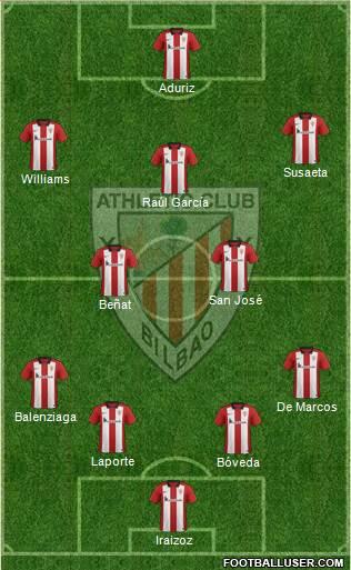 Athletic Club 4-4-2 football formation