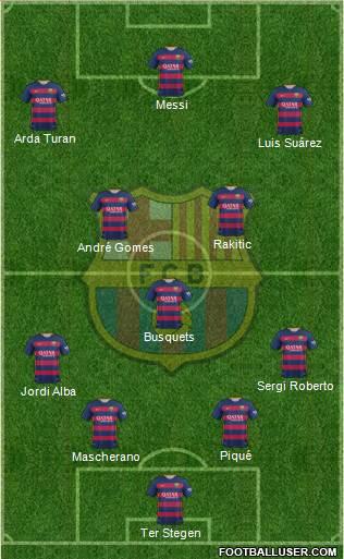 F.C. Barcelona 4-3-3 football formation