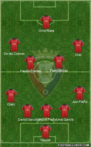 C. At. Osasuna 5-4-1 football formation
