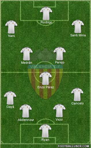 Valencia C.F., S.A.D. 4-3-3 football formation