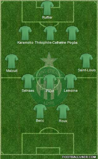 ASSE Toulouse
