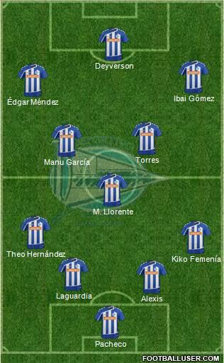 D. Alavés S.A.D. 4-5-1 football formation