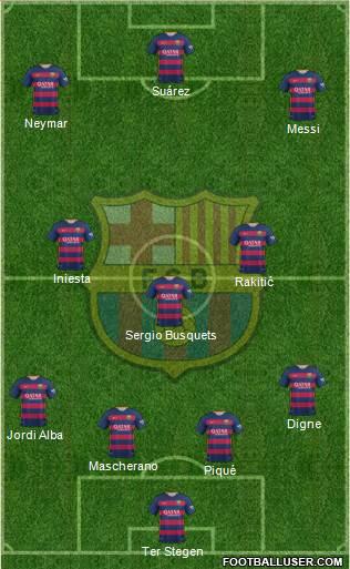 F C Barcelona Spain Football Formation
