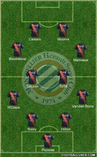 Montpellier Hérault Sport Club 4-4-2 football formation