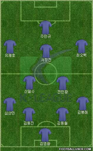 K-League All-Stars 4-2-3-1 football formation