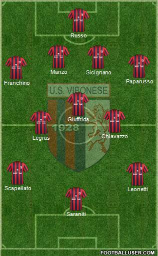 Nuova Vibonese 4-3-3 football formation