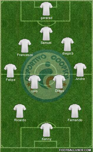 C Sport Coopsol SA 4-3-3 football formation