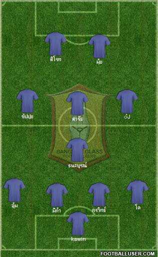 Bangkok Glass FC 4-1-3-2 football formation