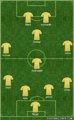 India 4-1-2-3 football formation