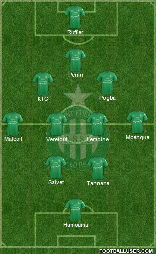 A.S. Saint-Etienne 3-5-2 football formation