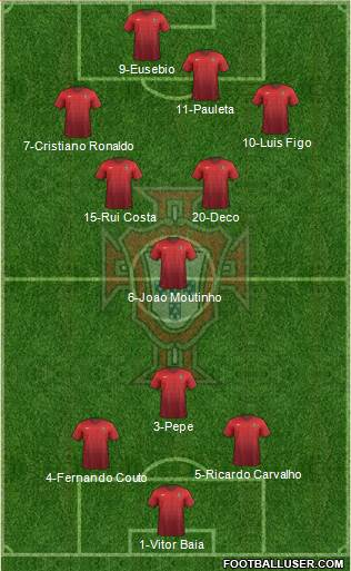 Portugal 3-5-2 football formation