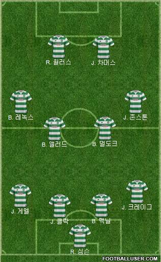 Celtic 3-5-1-1 football formation