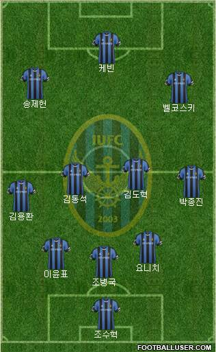 Incheon United 3-5-2 football formation
