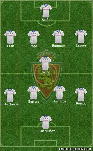 R. Zaragoza S.A.D. 4-1-4-1 football formation