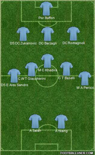 Pro Evolution Soccer Team 3-5-2 football formation