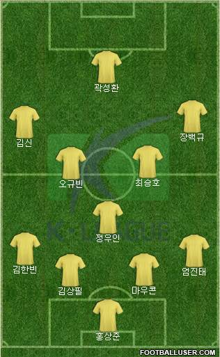 K-League All-Stars 4-1-4-1 football formation