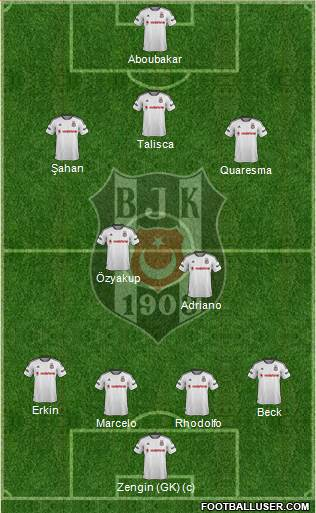 Besiktas JK 3-4-2-1 football formation