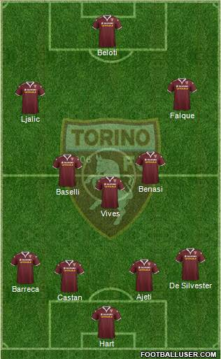 Torino 4-1-2-3 football formation