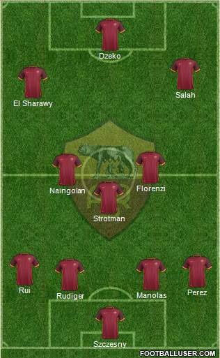 AS Roma 3-5-2 football formation