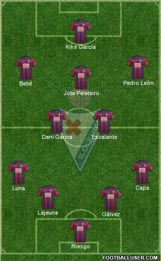 S.D. Eibar S.A.D. 4-5-1 football formation
