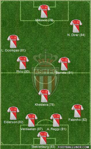 AS Monaco FC 4-4-1-1 football formation
